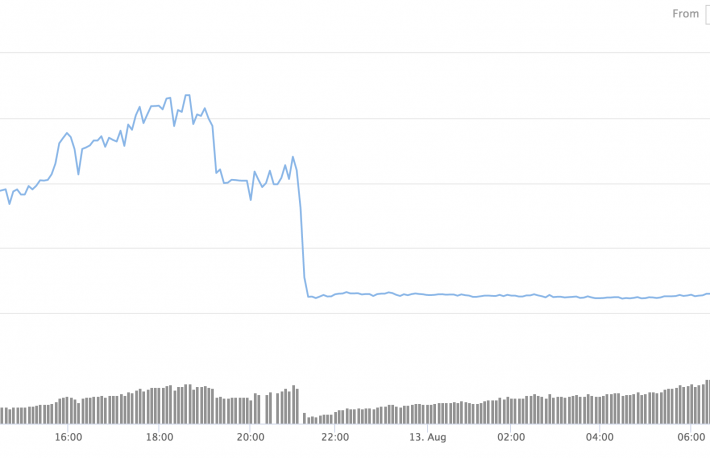 YAM's Market Cap Falls From $60M to Zero in 35 Minutes
