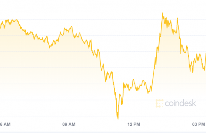 Bitcoin Recovers From $11.3K Despite Losses in European Stocks