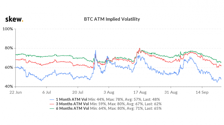 btc-atm-implied-vols-2