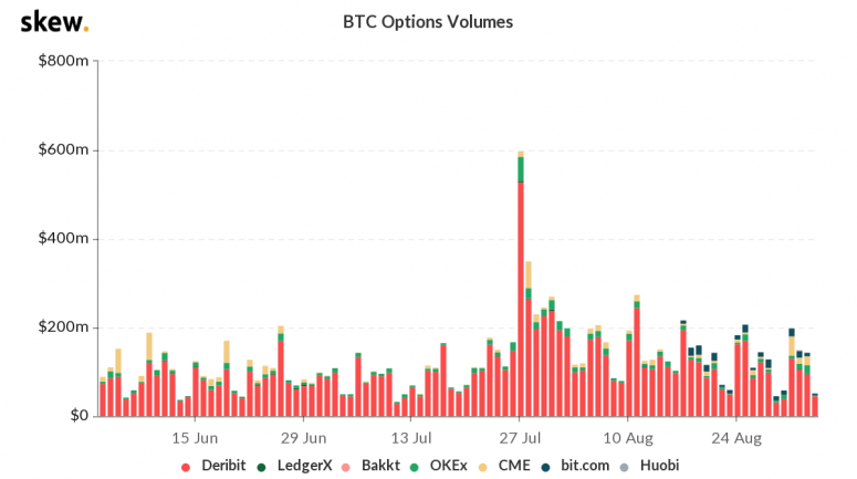 skew_btc_options_volumes-6