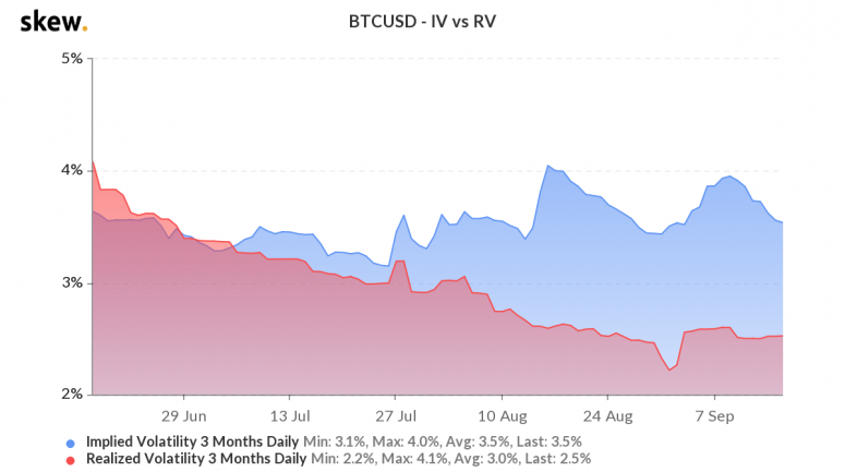 skew_btcusd__iv_vs_rv-1