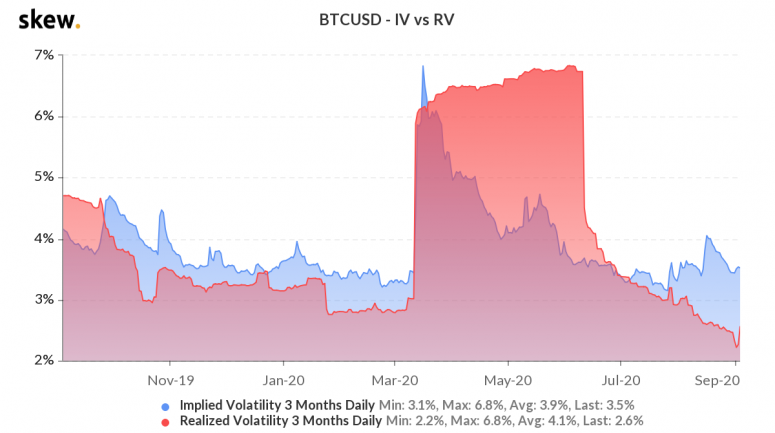 skew_btcusd__iv_vs_rv-2
