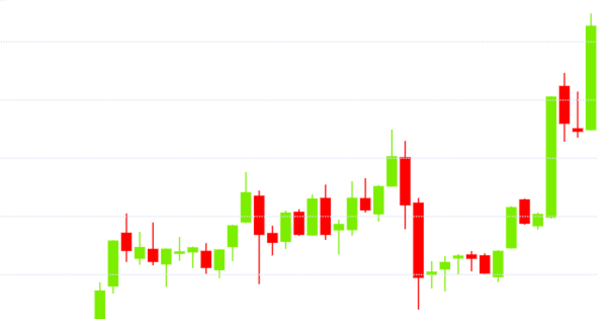 $14K: Bitcoin Hits Highest Level Since January 2018 – CoinDesk