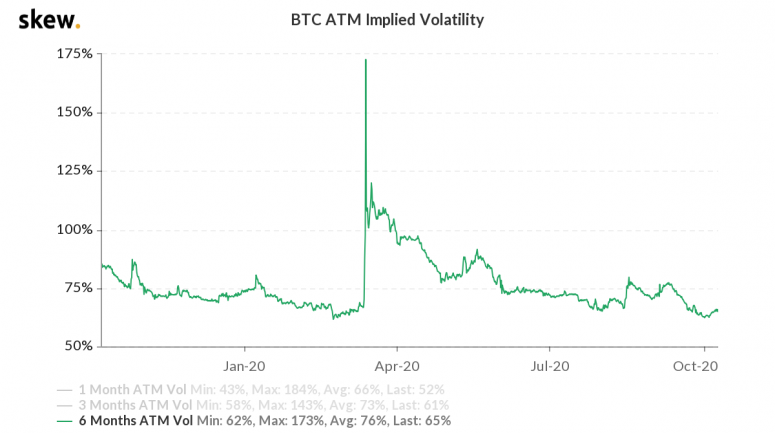 skew_btc_atm_implied_volatility-9
