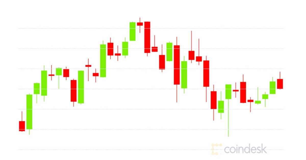 Bitcoin Briefly Drops Below $18K While ETH...