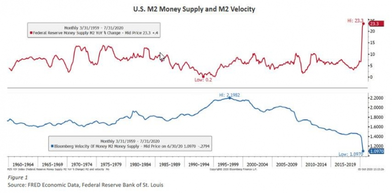 m2-money-supply-2