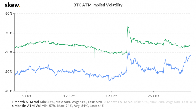 skew_btc_atm_implied_volatility-5