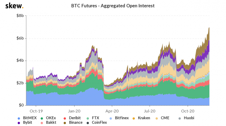 skew_btc_futures__aggregated_open_interest-31