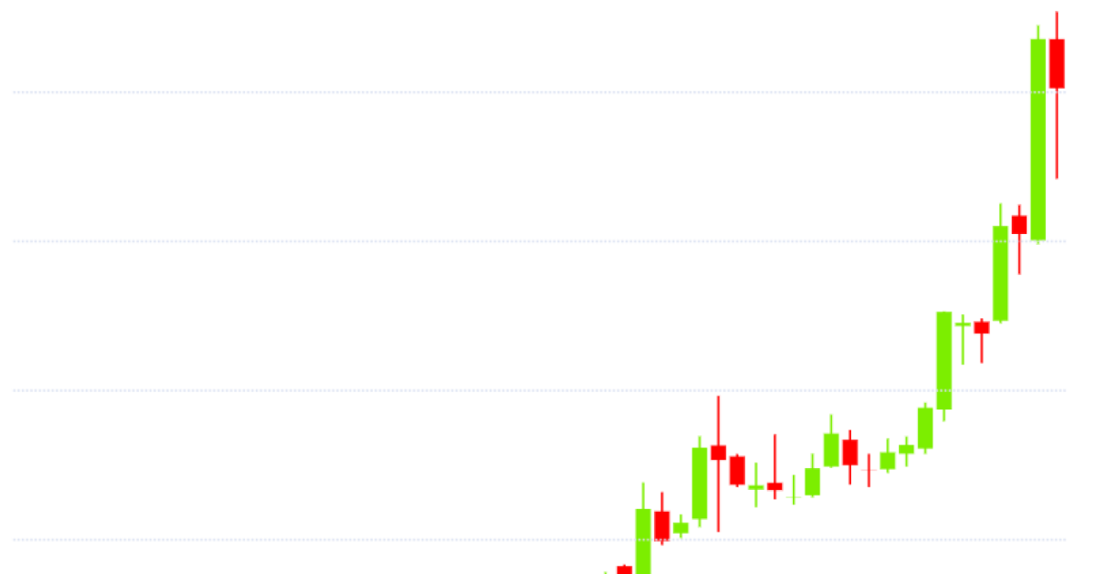 XRP Price Surges to 2-Year High as Airdrop...