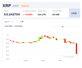 Coinbase To Suspend Xrp Trading Following Sec Suit Against Ripple Coindesk