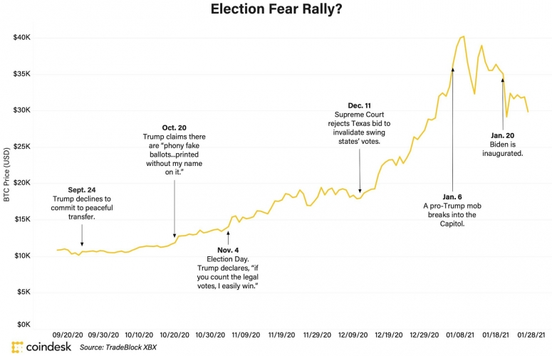 election fear rally