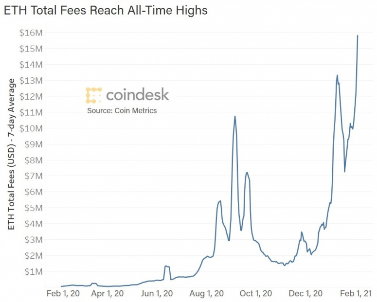 Crypto Long & Short: Could Scalable Payments for Bitcoin Undermine Its Value?