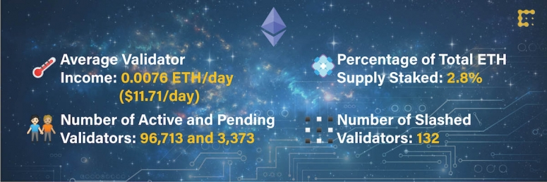The 'Unique Opportunity' to Upgrade Ethereum's Virtual Stack