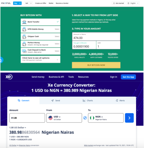 In Nigeria, One Bitcoin Can Cost $68,000. Here's Why.