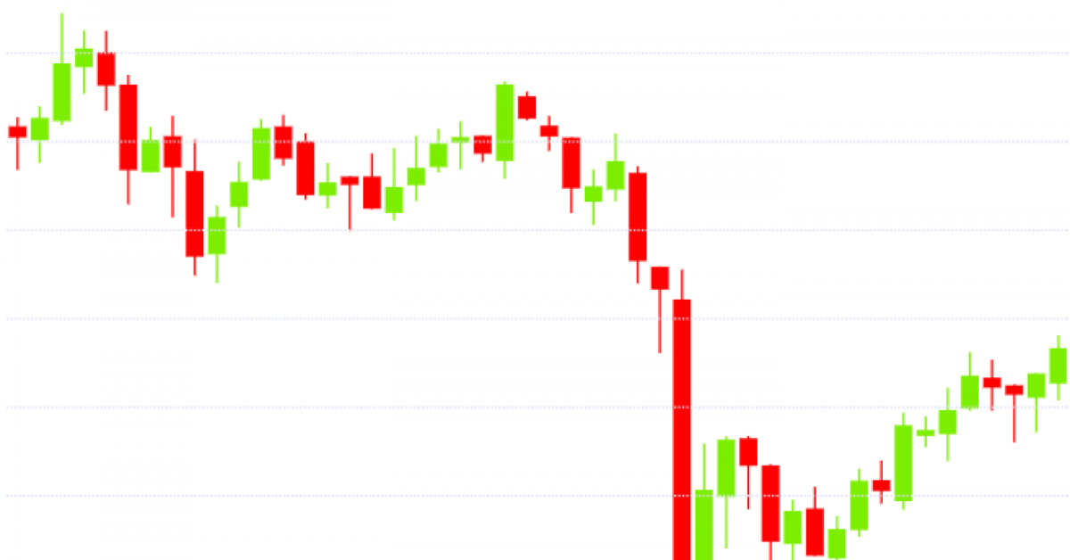 3 Reasons Why Bitcoin's Price Just Fell by $3K - CoinDesk