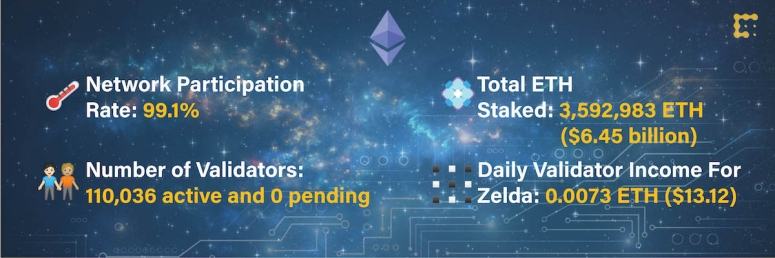 Valid Points: Ethereum's Proof-of-Stake May Happen Sooner Than You Think
