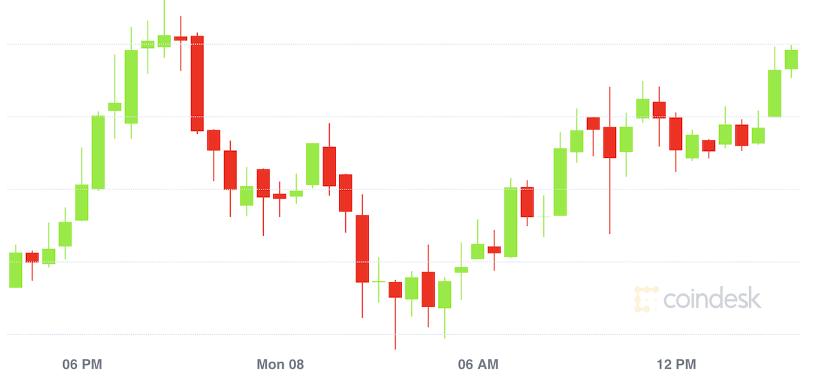 Market Wrap: Bitcoin Trades Well Above $50K, While Ether Outperforms on NFTs, July's Upgrade - CoinDesk