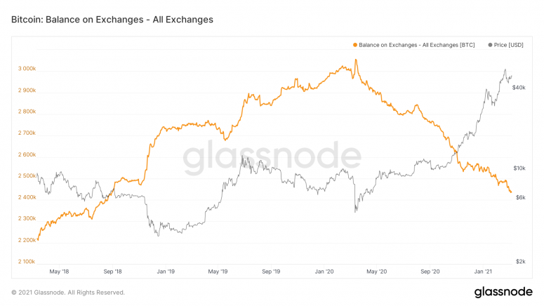Market Wrap: Bitcoin Trades Well Above $50K, While Ether Outperforms on NFTs, July's Upgrade